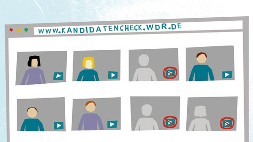 Die Website zum Kandidatencheck als Illustration