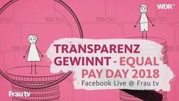 Equal Pay Day 2018 - Live aus Düsseldorf