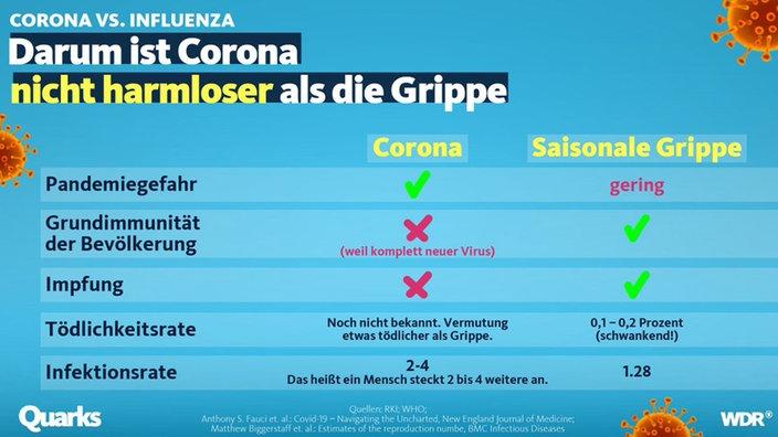 Corona Gliederschmerzen