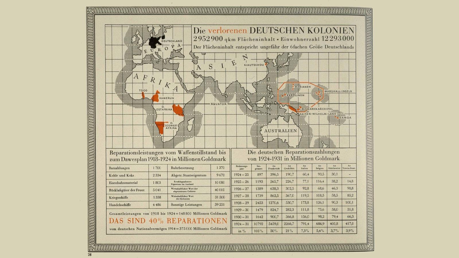 Reparationszahlungen 1. Weltkrieg Letzte Rate